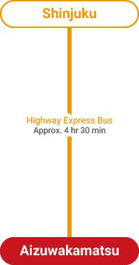 Highway Bus